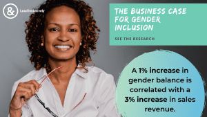 Business Impact of Diversity and Inclusion